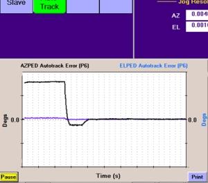 Satellite Antenna Mechanical Testing Services