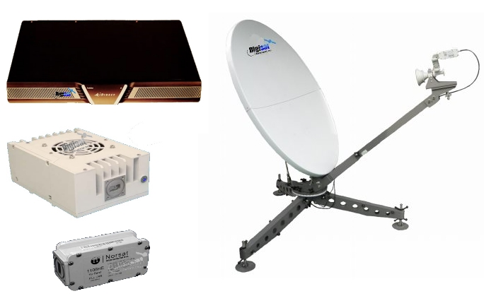 iDirect Satellite Internet Service Provider