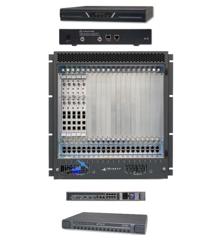 iDirect VSAT Hub Service Provider